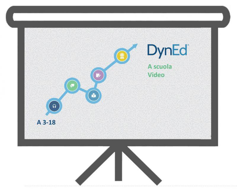 IT 12b DynEd-School-Solutions-Video